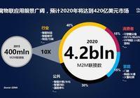 爆料:中國聯通物聯網政策