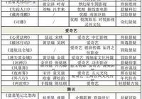 朱一龍白宇易烊千璽陳偉霆等流量齊加盟,2019懸疑劇來勢洶洶!