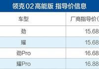 領克02高能版上市 售15.68-16.88萬元/個性潮流元素加成
