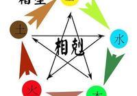 國學經典&孫子兵法 07