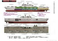 075國產兩棲攻擊機艦何時才能現身?他有什麼特點?
