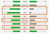 魯能新賽季首敗:主場0:1不敵大連一方格德斯錯失必進球,對此你怎麼看?