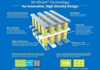 明年Intel的3D XPoint内存推出,国内上百亿建设内存工厂会不会打水漂?