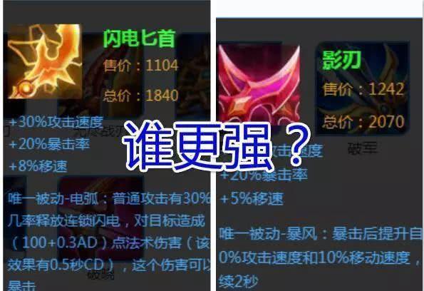王者榮耀:新晉熱門英雄伽羅出影刃還是電刀?國服伽羅表示90%