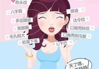 25歲開始就要抗衰老了!日本這些好用的產品告訴你什麼時候用!
