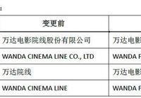 今起萬達院線更名為萬達電影 王健林又在謀劃另一個小目標……