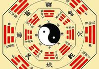中國古文化八卦之諸葛亮八卦口訣