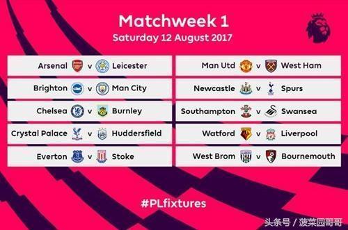 2017-18賽季英格蘭超級聯賽完全賽程