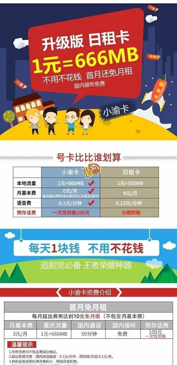 中國電信最便宜的套餐是什麼?