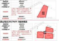 房企都在佈局粵港澳灣區 但越秀地產(00123)南沙拿地價格僅有4700元/㎡