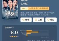 香港電影江河日下,一部《鐵探》讓我們重新看到了TVB的血性!