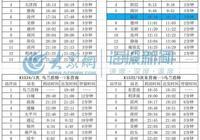 東營站及東營南站執行列車新時刻表