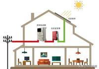 太陽能發電原理