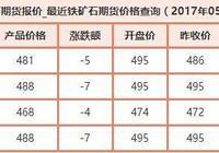 5月23日鐵礦石價格最新消息 鐵礦石價格整體運行平穩