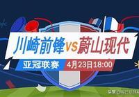 亞冠比賽預測:川崎前鋒vs蔚山現代 蔚山現代欲上演猛龍過江