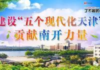 「改革開放四十週年紀事」天津老城博物館:定格老城印記 見證時代變遷