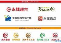 """永輝超市——走向世界的中國式""""沃爾瑪"""""""