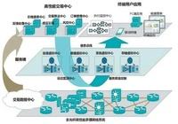 利幣(LICBTC)多模式融合數字資產交易平臺