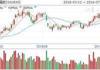 奇虎360完成增資及股份制改造 5股最興奮