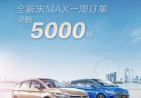 2019款宋MAX上市才一週,銷量便已破五千