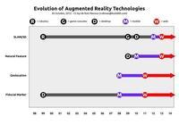 web端開發增強現實應用