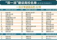 42所雙一流建設高校分成5個檔次,該如何排名?有哪些王牌專業?