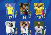 巾幗不讓鬚眉!瑪塔超越克洛澤成世界盃進球最多球員