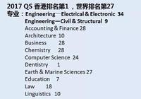在香港大學讀碩士是怎樣一種體驗?