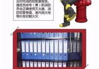 消防提示:消防安全檢查,到底查什麼?