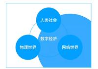 方軍談區塊鏈:數字經濟的三個基礎——信息、協同與平臺