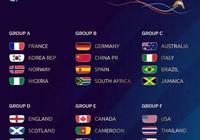 女足世界盃、美洲盃、歐國聯、世青賽...這個夏天都有哪些賽事?