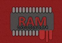 每日安全資訊:RAMBleed 攻擊成功獲取 OpenSSH 2048 位密鑰