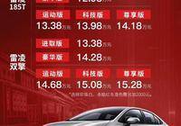 廣汽豐田雷凌新款混動是什麼意思?