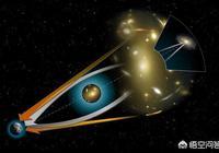 人類已知宇宙最快速度為光速,那為什麼用天文望遠鏡可以看到幾百萬光年外的東西?
