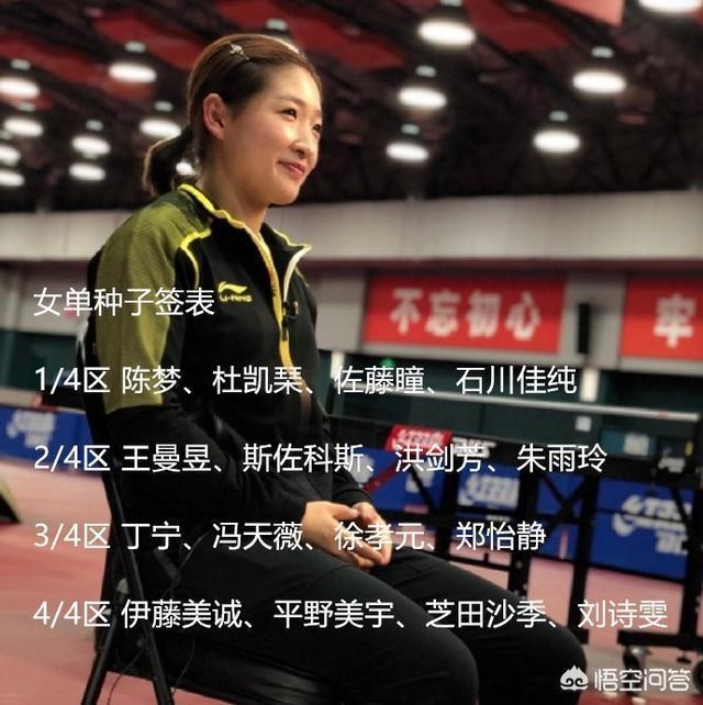 澳乒賽女單種子分組,劉詩雯約戰伊藤,王曼昱朱雨玲同組,如何評價國乒選手的籤位?
