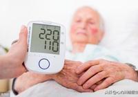 偶爾一次血壓偏高,是得了高血壓嗎?要不要治療?專家講出實話!