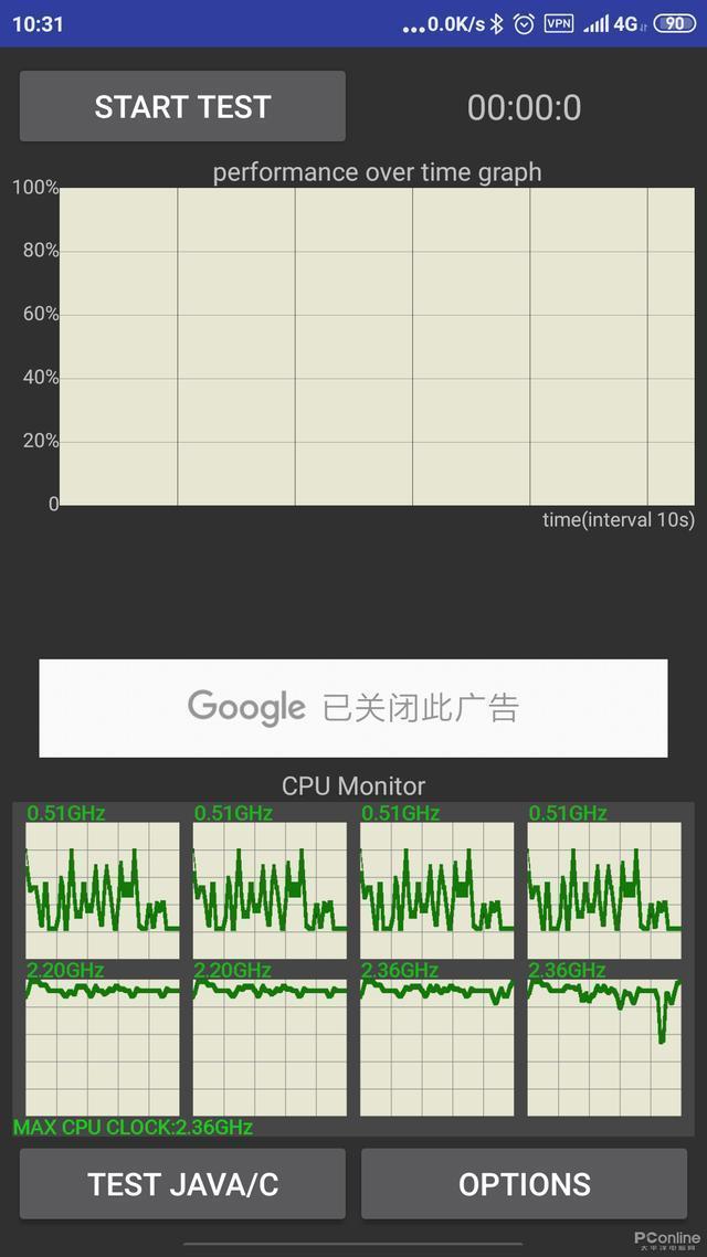 CPU只是三秒真英雄?教你查看手機CPU真實性能