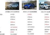 吉利嘉際 / 比亞迪宋MAX / 廣汽傳祺GM6,三款家用MPV買誰?