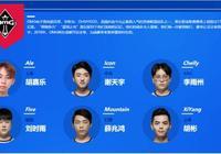 LPL隊伍2019賽季成員名單,你都瞭解了嗎?(三)