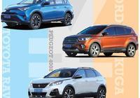 合資SUV養車成本對比 標緻4008 福特翼虎 豐田RAV4