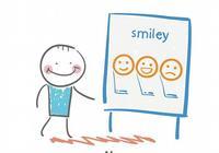 感覺自己英語口語不是特別好,有什麼高效的訓練方法嗎?