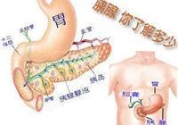 胰腺炎的誘因是什麼?