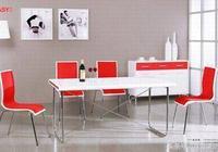 家居風水:餐桌有哪些擺放禁忌?