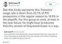 名記Zach:為了76人前進 西蒙斯需要格林化