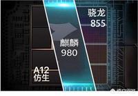驍龍855和蘋果A12都是2019年旗艦級處理器,為什麼使用起來流暢度不如麒麟980?