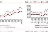 華泰證券:如何看待本輪港股做空風波?