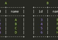 可視化理解SQL的JOIN用法