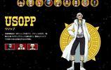 海賊王劇場版竟然成了大型時裝秀?娜美羅賓的三套造型也太美了吧