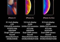 iPhone XS、iPhone XS Max和iPhone XR如何選擇?