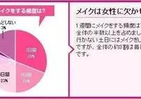 日本當紅女演員卸妝前後對比,看完覺得女神還是你心中的女神嗎?
